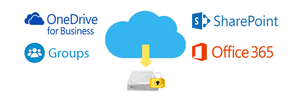 Backup Office 365 SharePoint OneDrive amp Groups To Local
