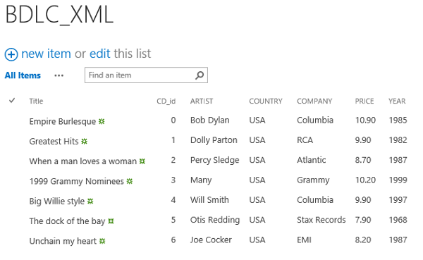 XML in SharePoint List