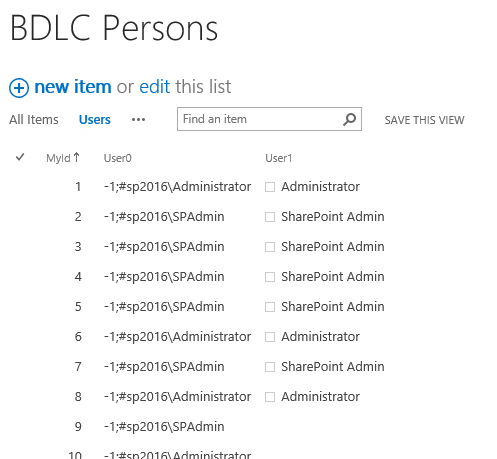 SharePoint BDLC list with Person / Group field including presence information