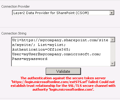 Authentication against the secure token server ... failed: Could not establish trust relationship for the SSL/TLS secure channel