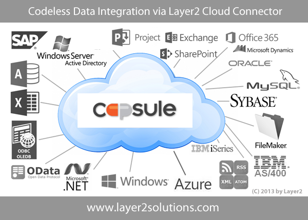 Capsule Office 365 SharePoint Dynamics Integration
