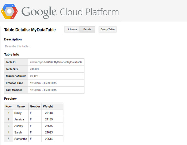 Google BigQuery Codeless Data Integration and Synchronization