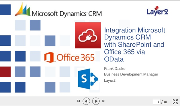Integration-Microsoft-Dynamics-CRM-SharePoint-Office-365.png