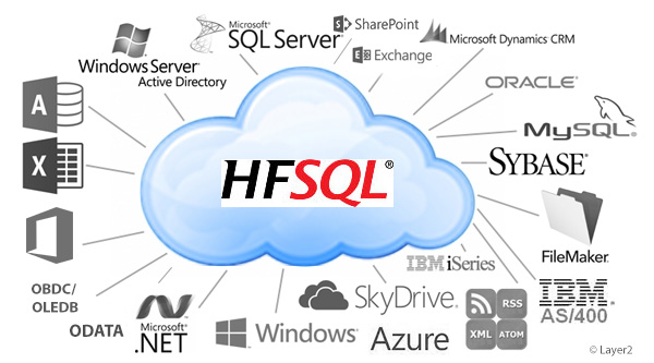 HFSQL Sync & Integration with Office 365, SharePoint, Dynamics and 100+