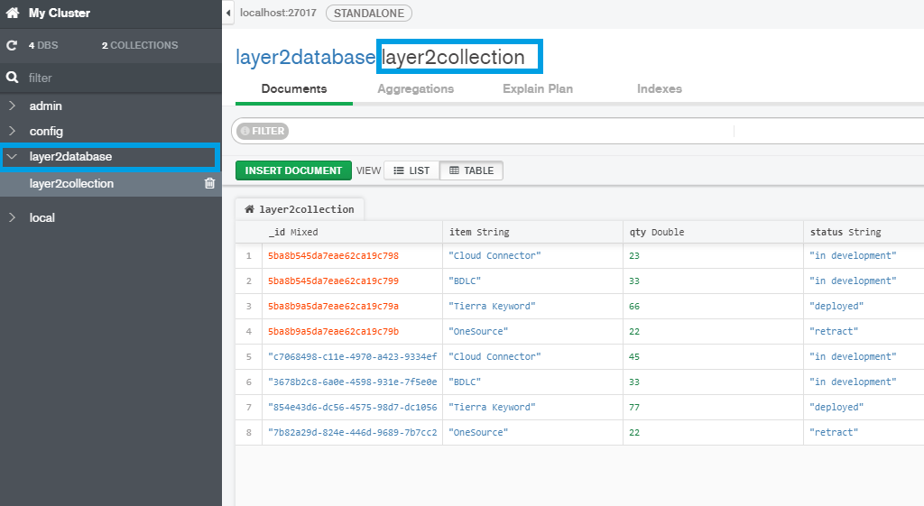 MongoDB database and collection
