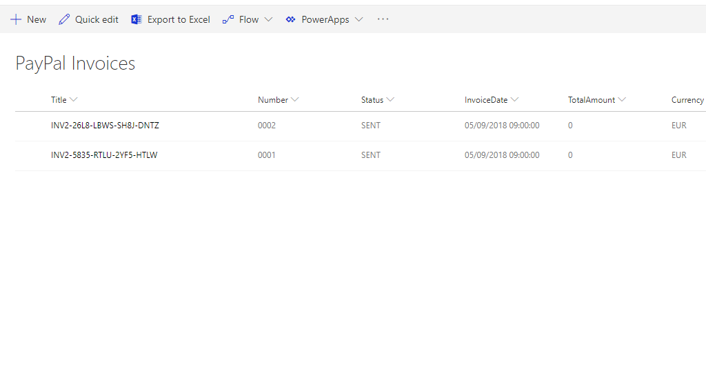 Finished data integration of PayPal.